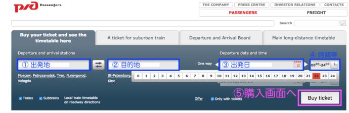 ロシア国鉄の検索画面