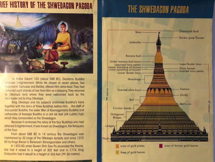 シュエダゴン・パゴダのパンフレット