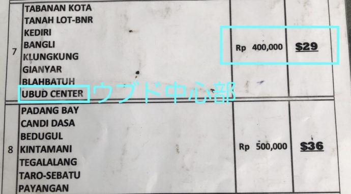 空港タクシーの料金表