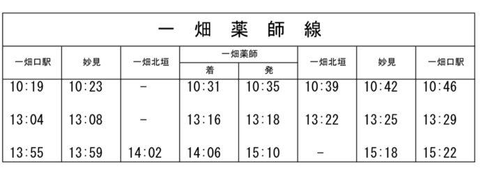 平田生活バスの時刻表