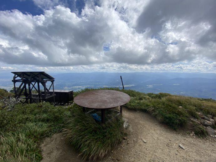 鳥海山の頂上