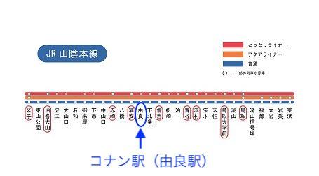 JR山陰本線路線図