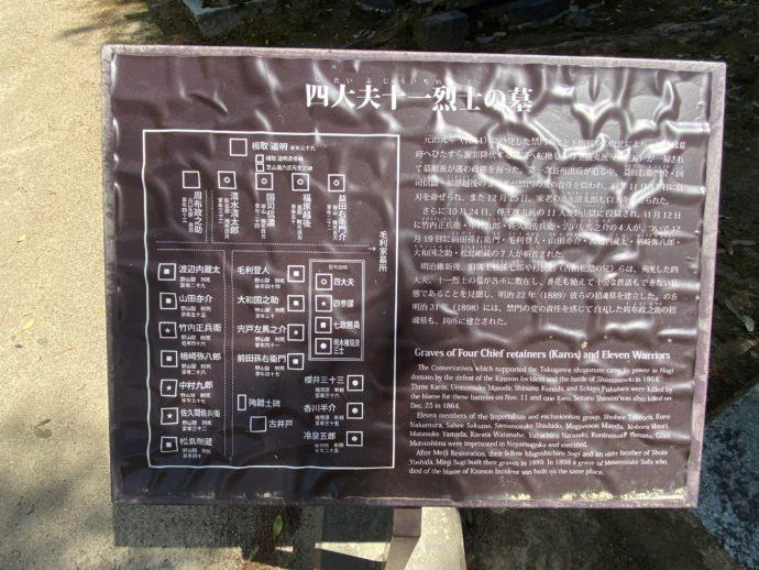 元治甲子殉難烈士墓所の案内板