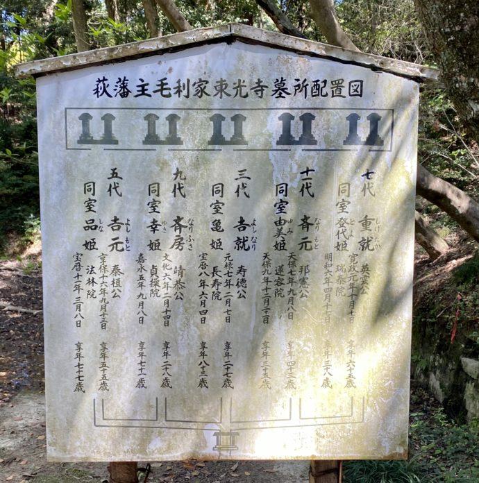 毛利家墓所の配置図